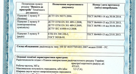 СДК Д 104