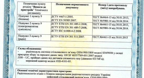 СДК Д 105