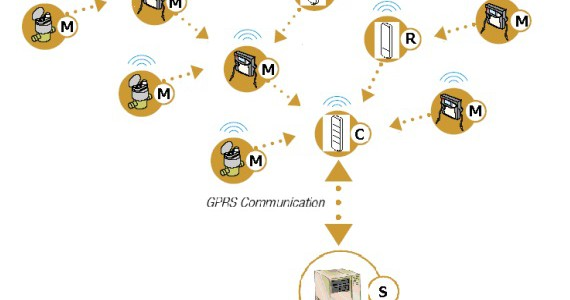gprs_comunication (1)